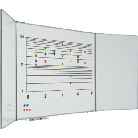 Tabla magnetica alba 5 suprafete 120x200cm rama aluminiu, SMIT